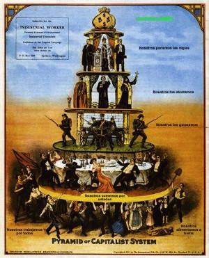 piramide_capitalismo