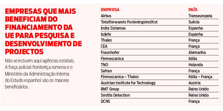 fronteiras-empresas