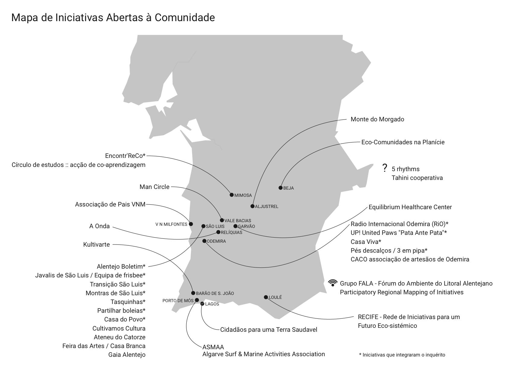 Mapa Iniciativas Sul Alentejo